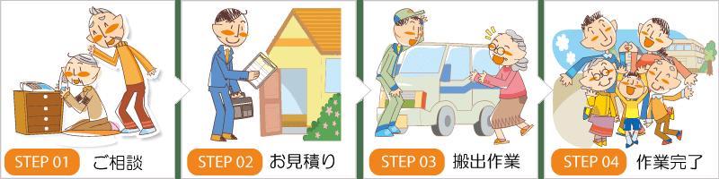 大阪全域で遺品整理や生前整理のご依頼も承ります